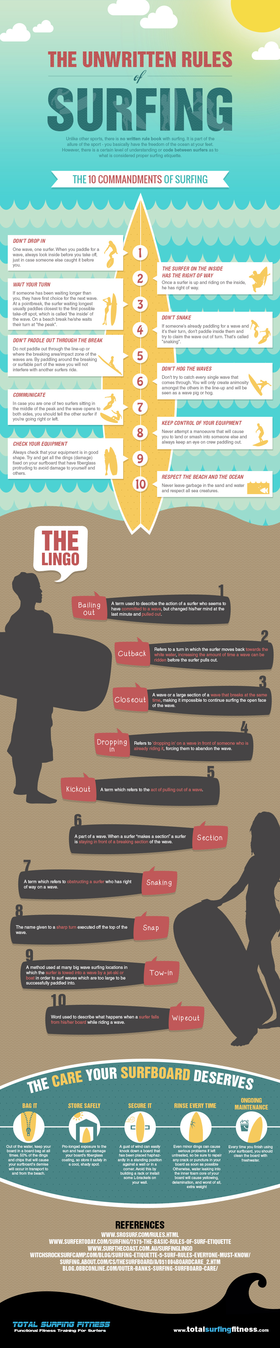 Rules of surfing infographic