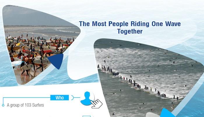 world surfing records