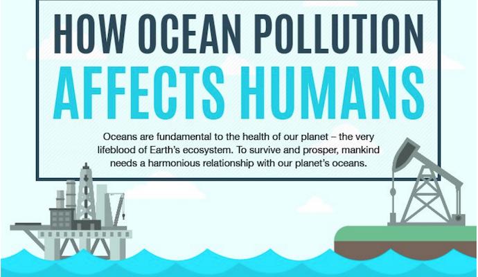 Ocean pollution humans