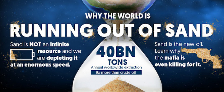 Sand Scarcity Infographic - header